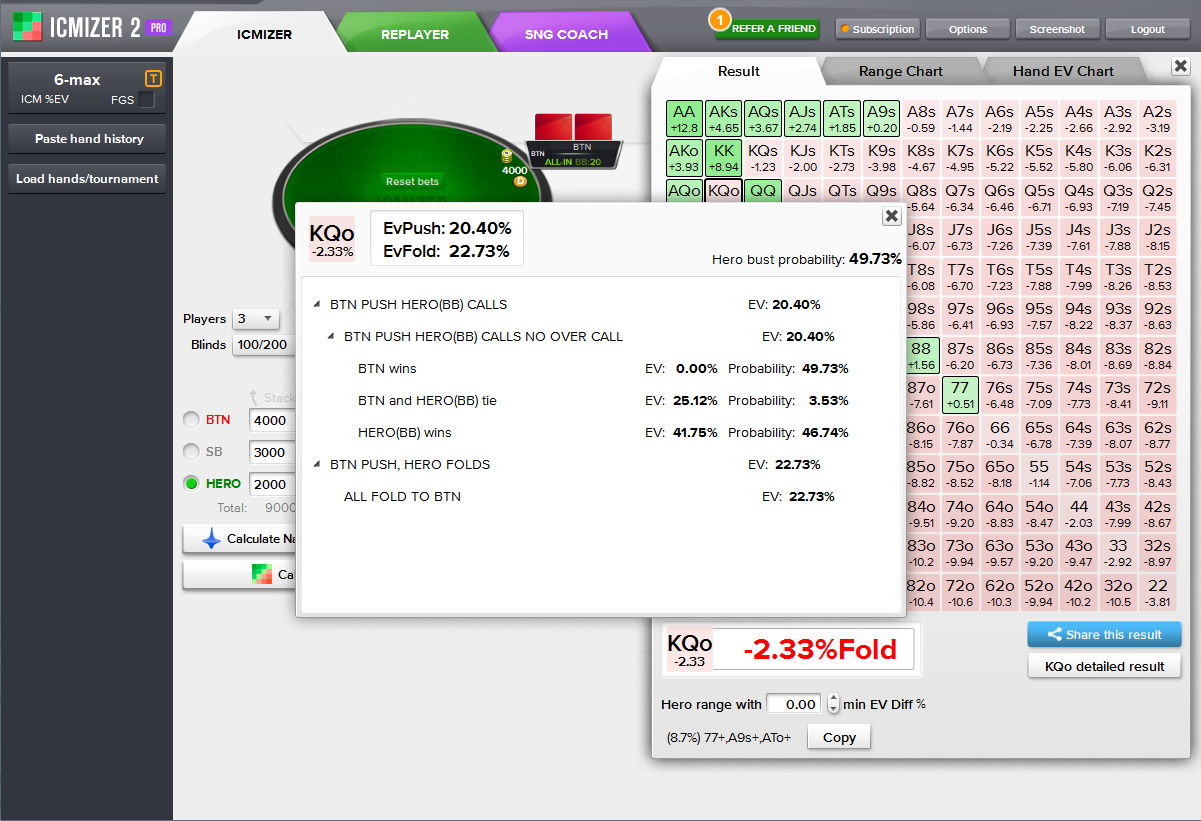Poker Icm